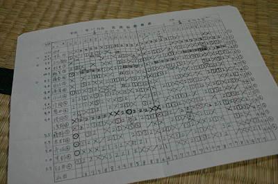 勤務予定表